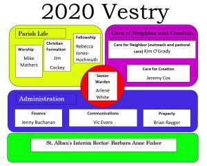 Copy of Vestry_Graphic2